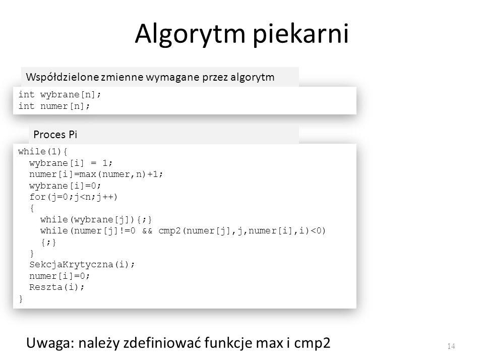 Algorytm piekarni Uwaga: należy zdefiniować funkcje max i cmp2