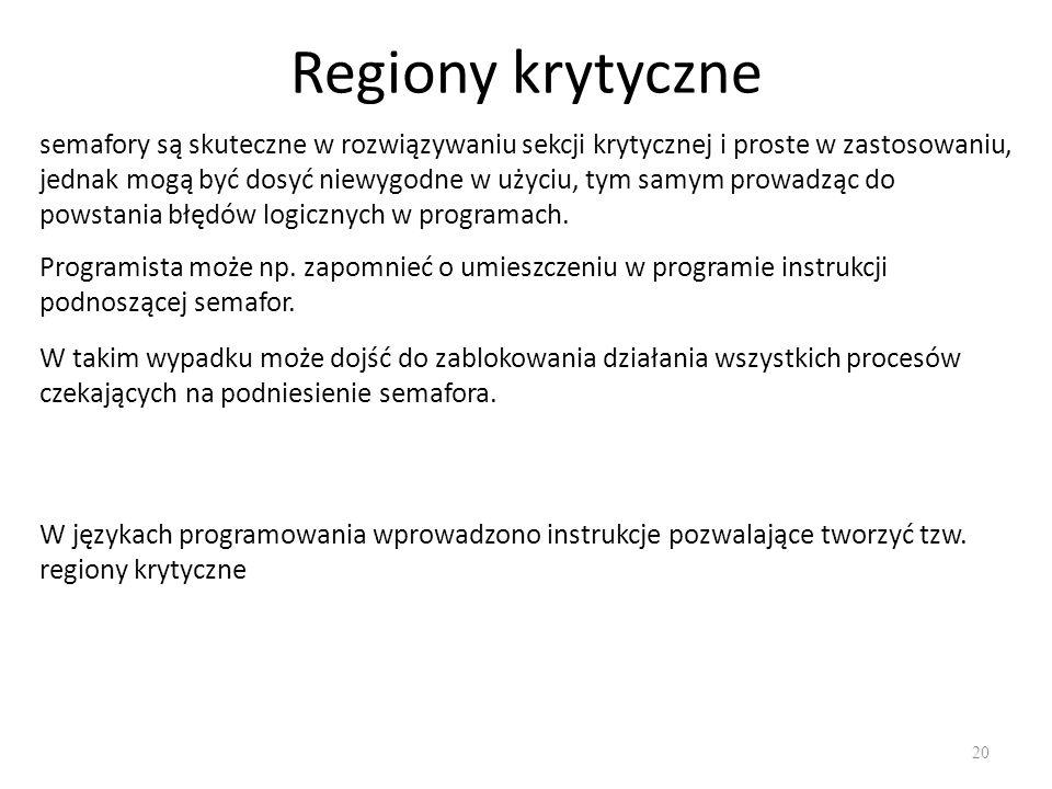 Regiony krytyczne
