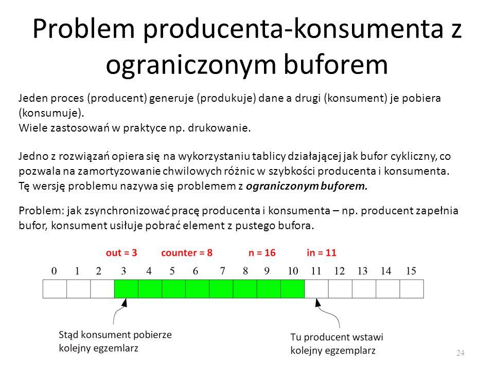 Problem producenta-konsumenta z ograniczonym buforem