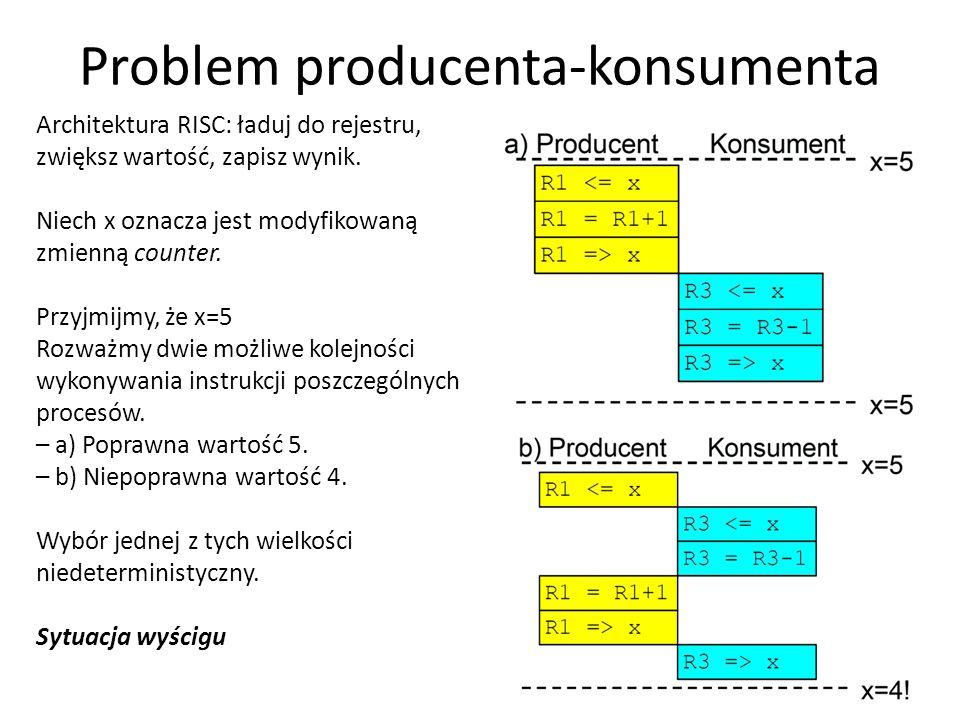 Problem producenta-konsumenta