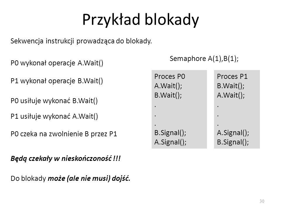 Przykład blokady Sekwencja instrukcji prowadząca do blokady.