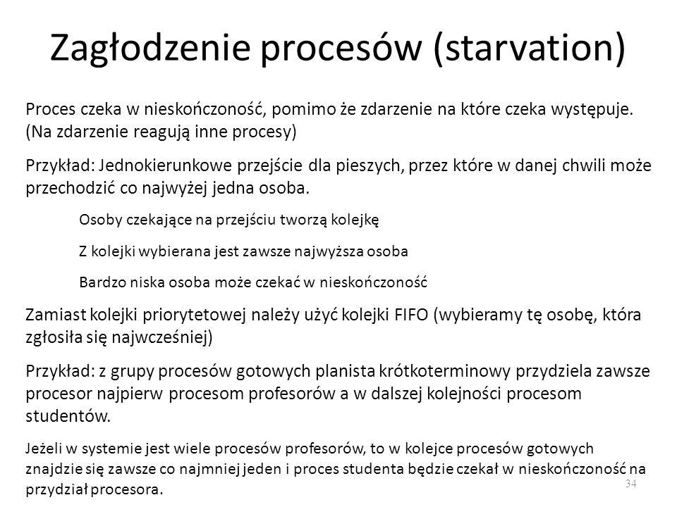 Zagłodzenie procesów (starvation)