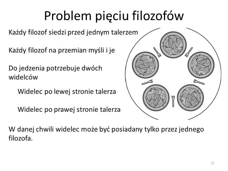 Problem pięciu filozofów