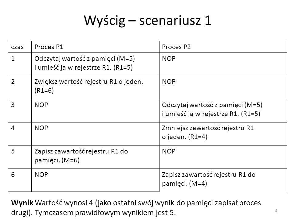 Wyścig – scenariusz 1 czas. Proces P1. Proces P2. 1. Odczytaj wartość z pamięci (M=5) i umieść ja w rejestrze R1. (R1=5)