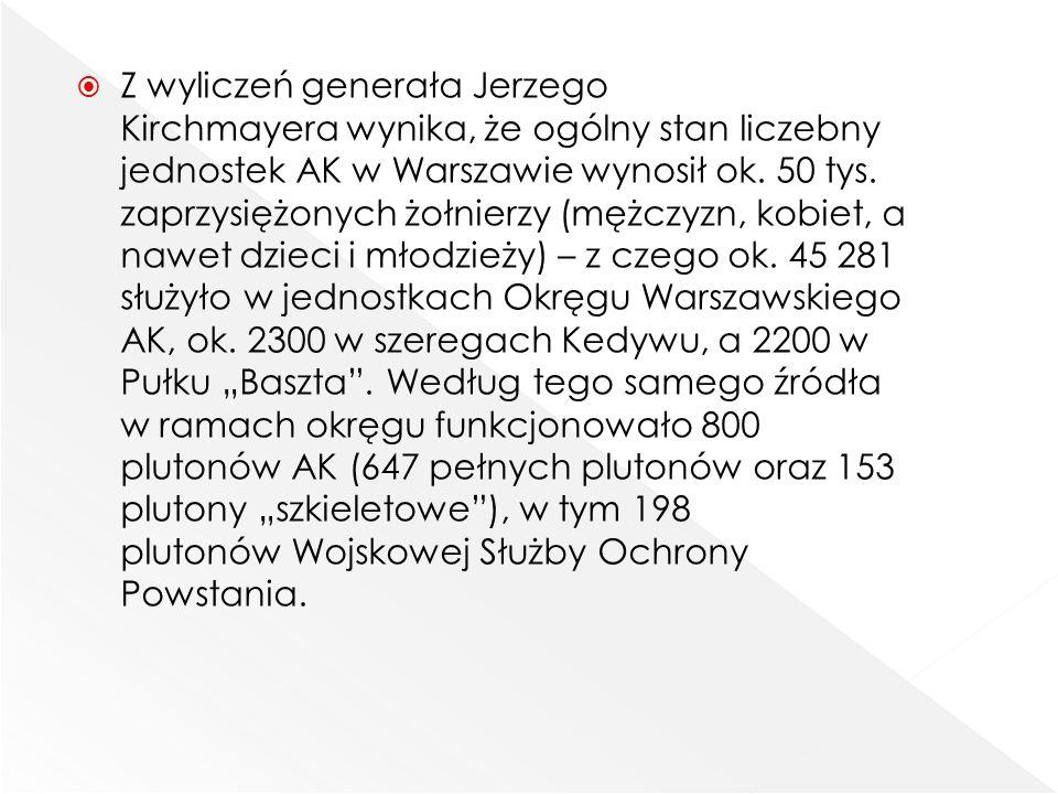 Z wyliczeń generała Jerzego Kirchmayera wynika, że ogólny stan liczebny jednostek AK w Warszawie wynosił ok.