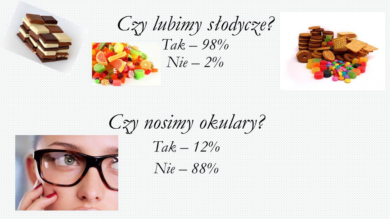 Czy lubimy słodycze Tak – 98% Nie – 2%