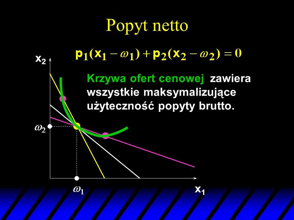 Popyt netto x2 Krzywa ofert cenowej zawiera wszystkie maksymalizujące