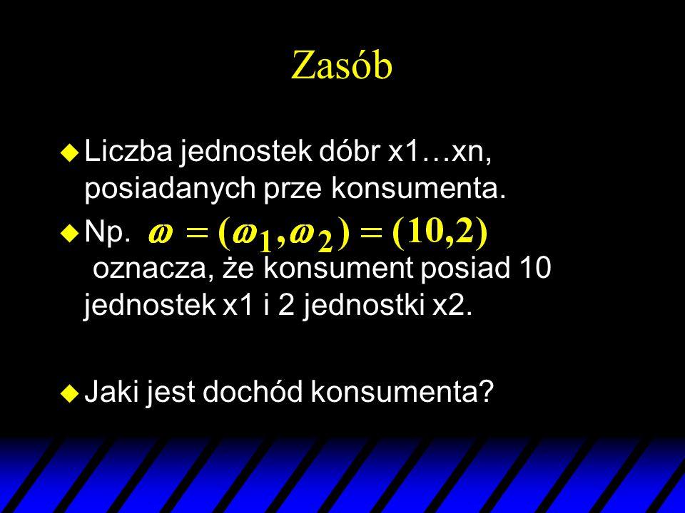 Zasób Liczba jednostek dóbr x1…xn, posiadanych prze konsumenta.