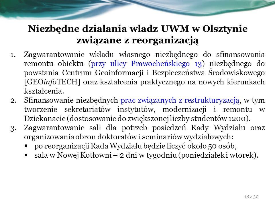 Niezbędne działania władz UWM w Olsztynie związane z reorganizacją