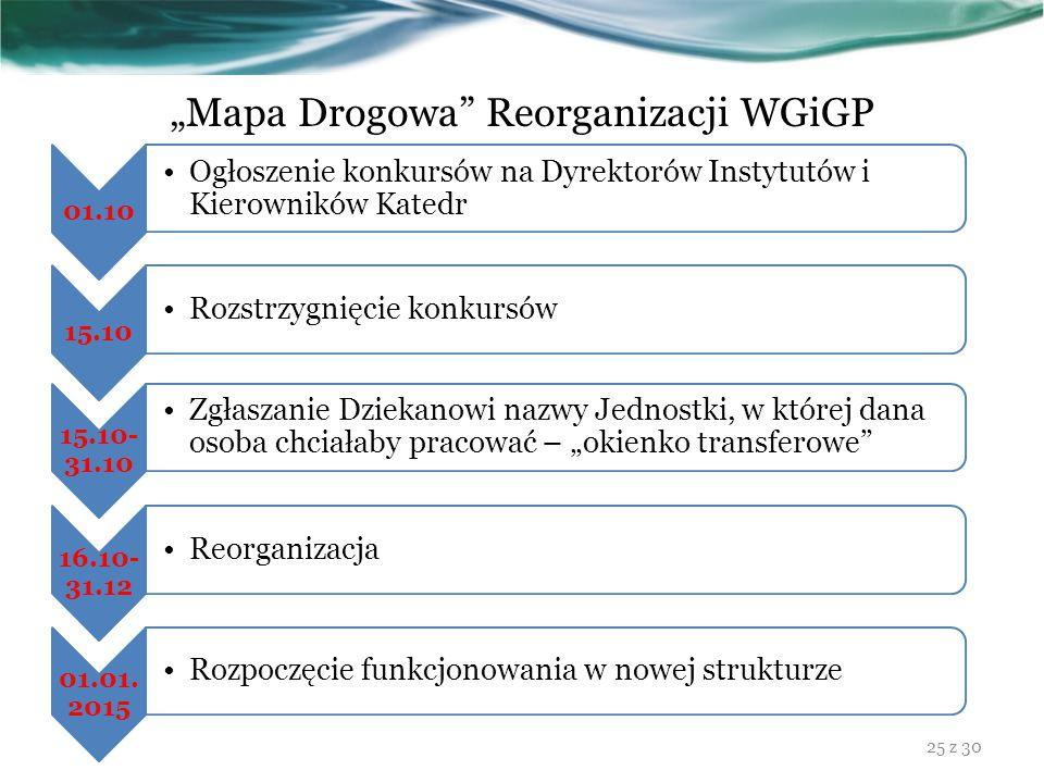 """""""Mapa Drogowa Reorganizacji WGiGP"""