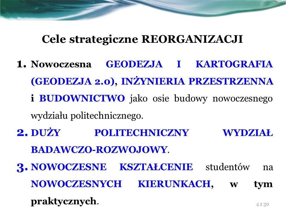 Cele strategiczne REORGANIZACJI