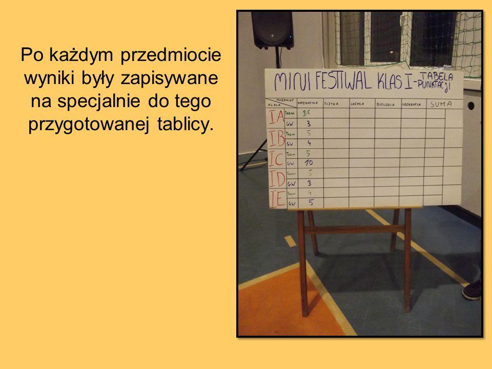 Po każdym przedmiocie wyniki były zapisywane na specjalnie do tego przygotowanej tablicy.