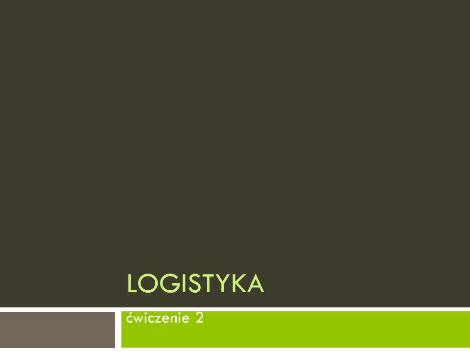 Logistyka ćwiczenie 2