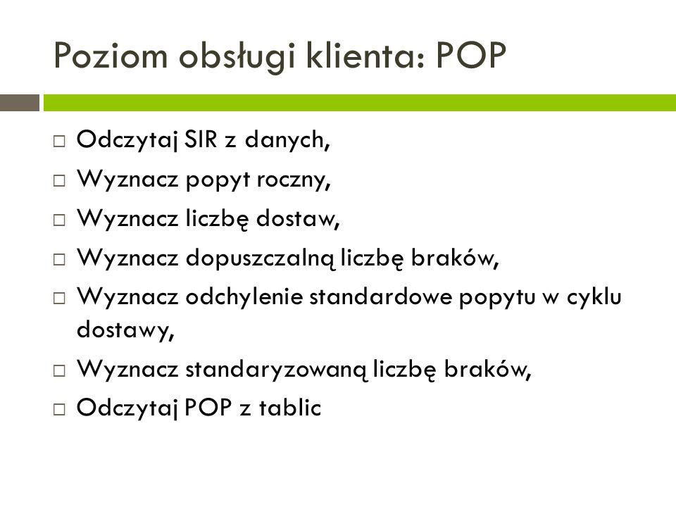 Poziom obsługi klienta: POP