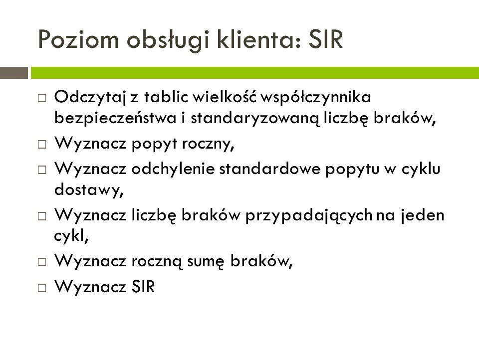 Poziom obsługi klienta: SIR