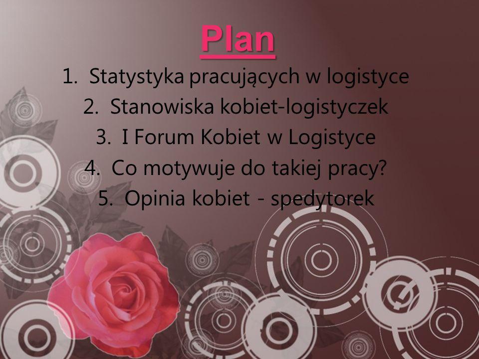 Plan Statystyka pracujących w logistyce Stanowiska kobiet-logistyczek