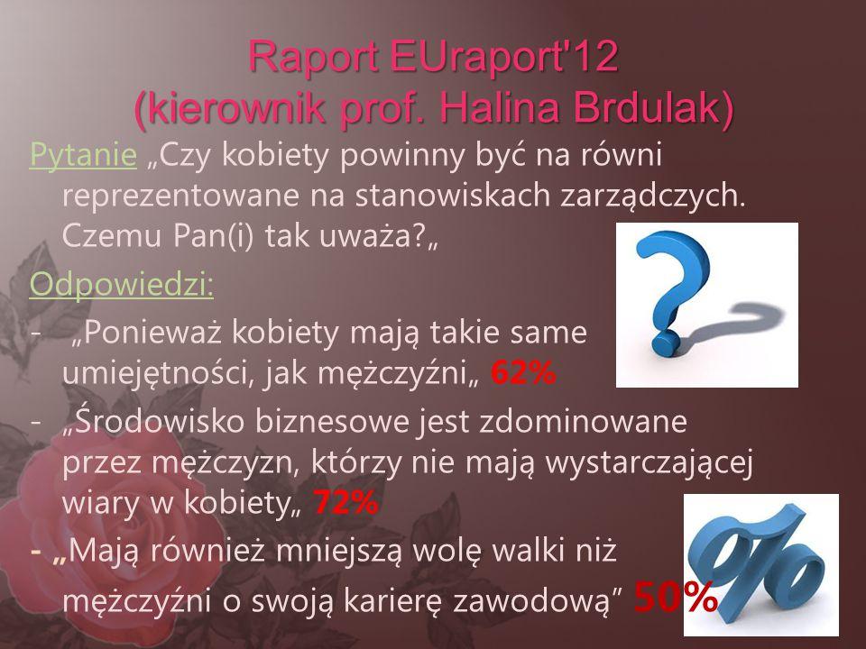 Raport EUraport 12 (kierownik prof. Halina Brdulak)