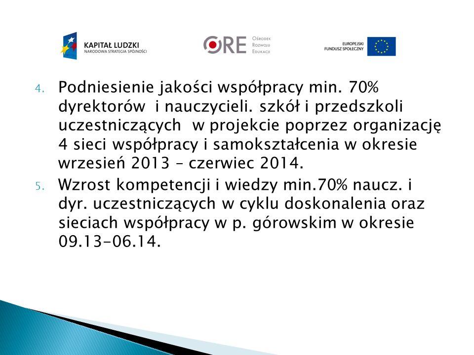 Podniesienie jakości współpracy min. 70% dyrektorów i nauczycieli