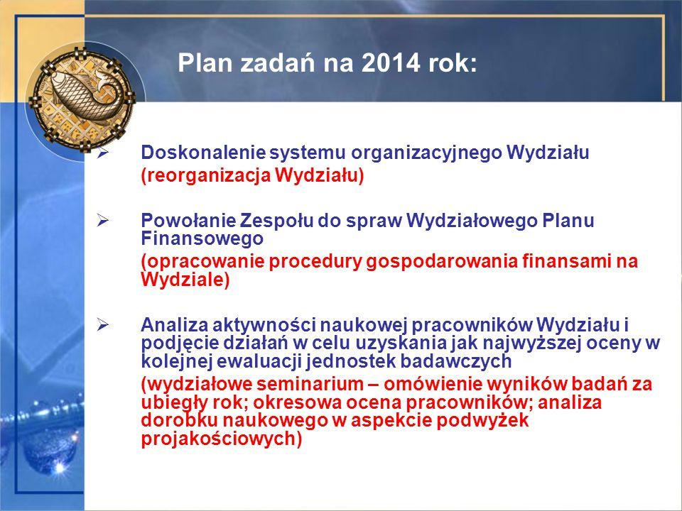Plan zadań na 2014 rok: Doskonalenie systemu organizacyjnego Wydziału