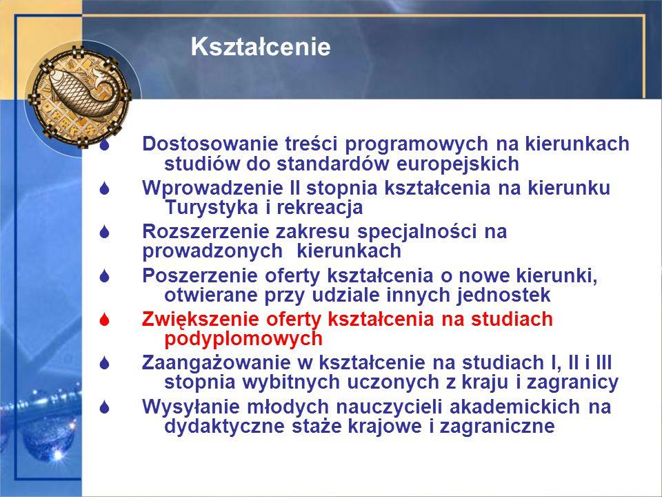 Kształcenie Dostosowanie treści programowych na kierunkach studiów do standardów europejskich.