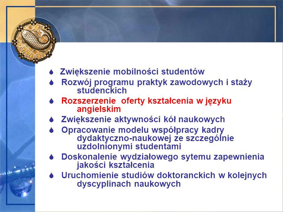 Rozwój programu praktyk zawodowych i staży studenckich