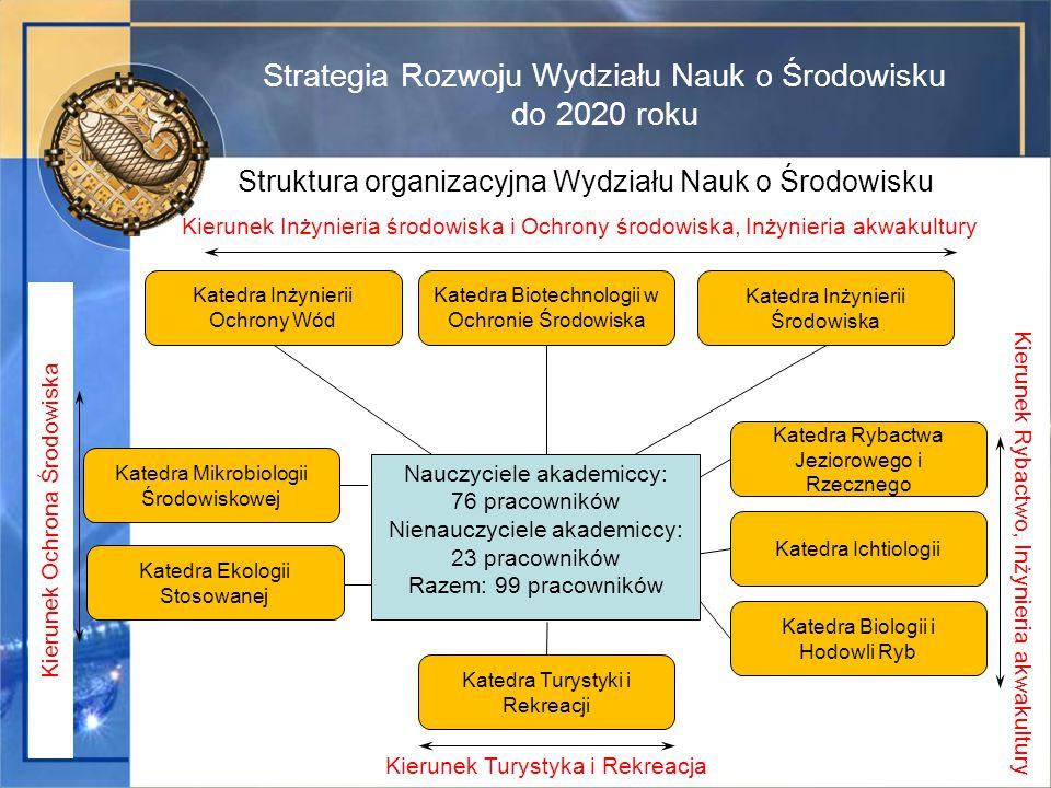 Strategia Rozwoju Wydziału Nauk o Środowisku do 2020 roku