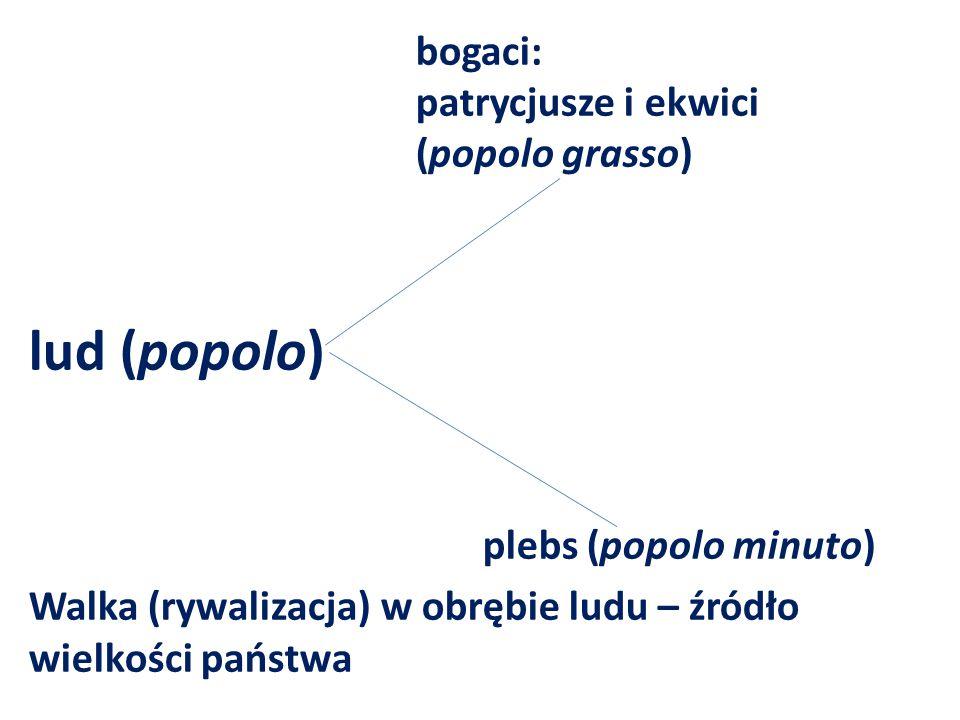 lud (popolo) bogaci: patrycjusze i ekwici (popolo grasso)