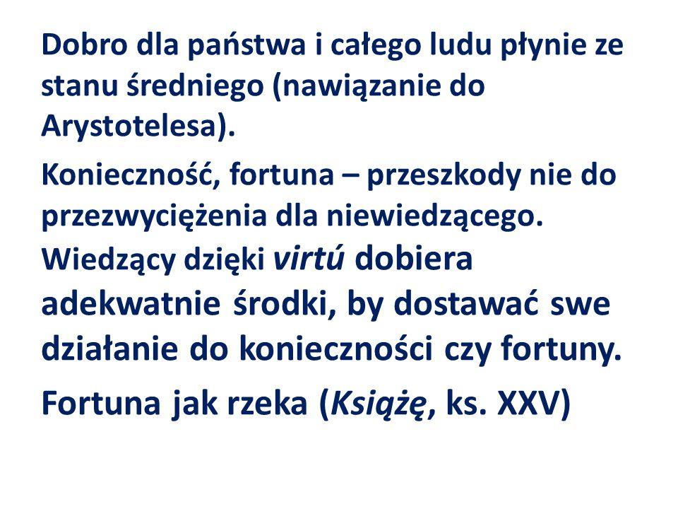 Fortuna jak rzeka (Książę, ks. XXV)