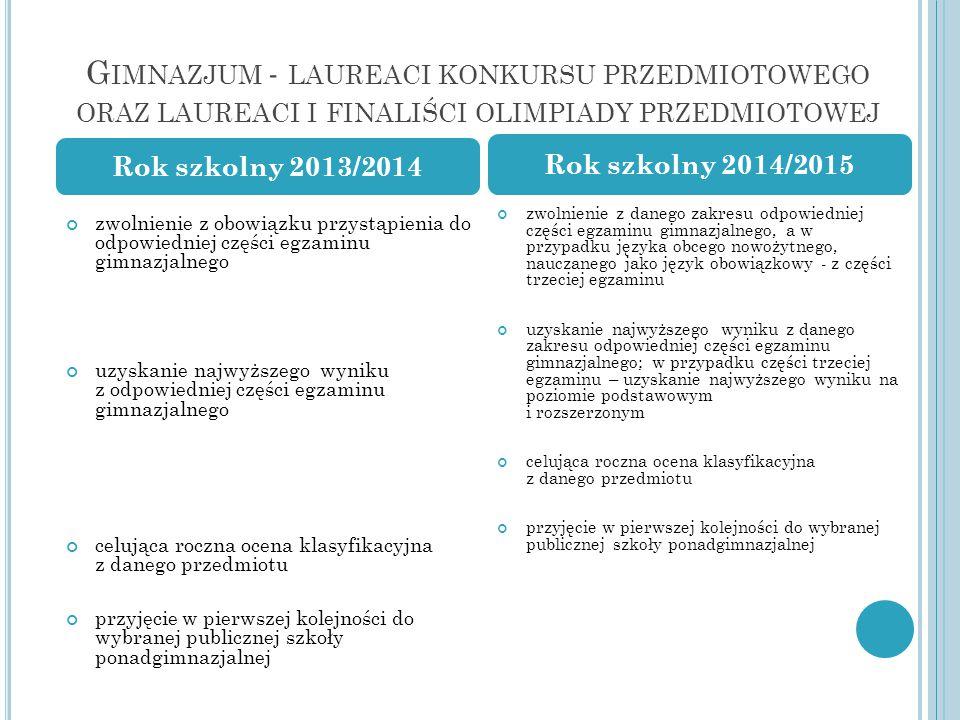 Gimnazjum - laureaci konkursu przedmiotowego oraz laureaci i finaliści olimpiady przedmiotowej