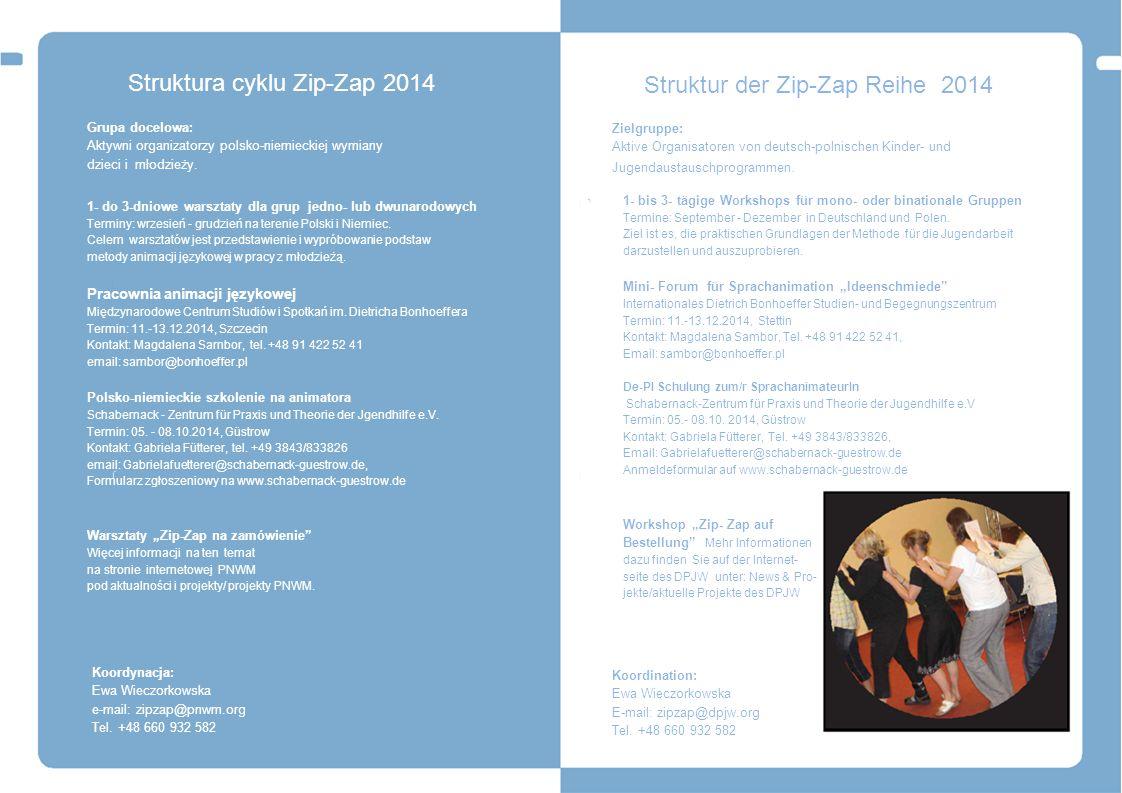 Struktura cyklu Zip-Zap 2014 Struktur der Zip-Zap Reihe 2014
