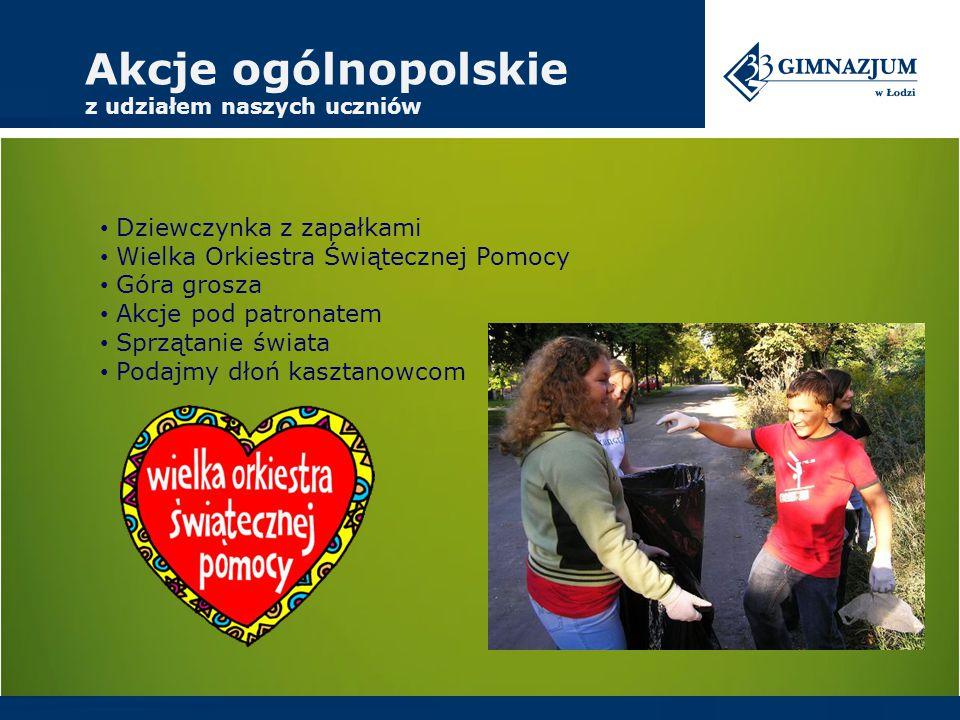 Prezentacja szkoły Publiczne Gimnazjum nr 33 Łódź, ul. Janosika 136