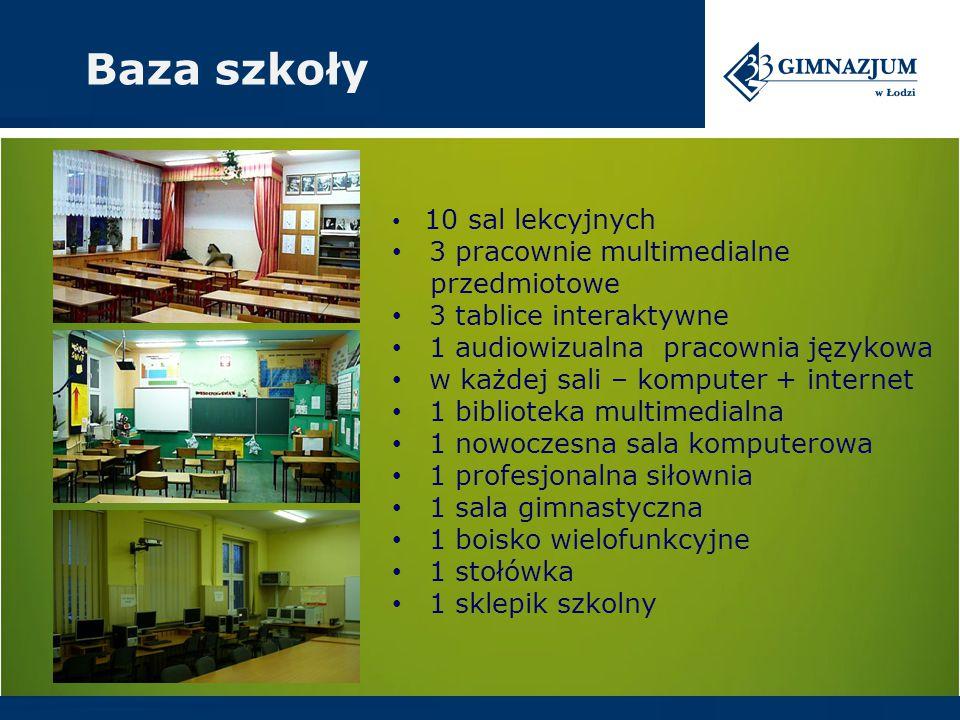 Baza szkoły 3 pracownie multimedialne przedmiotowe
