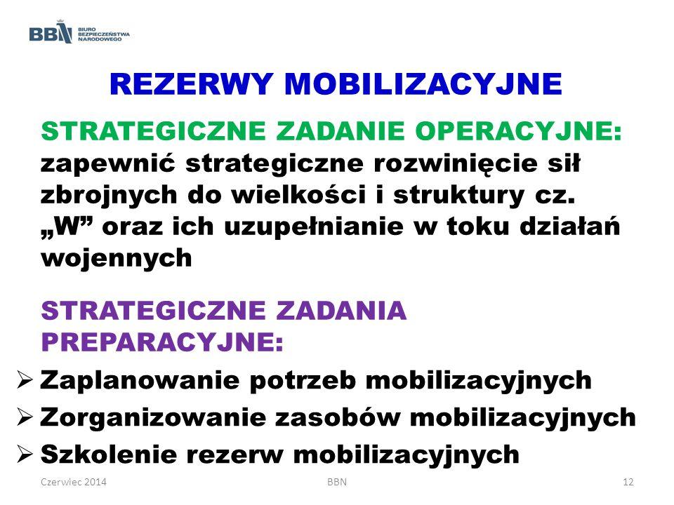 REZERWY MOBILIZACYJNE