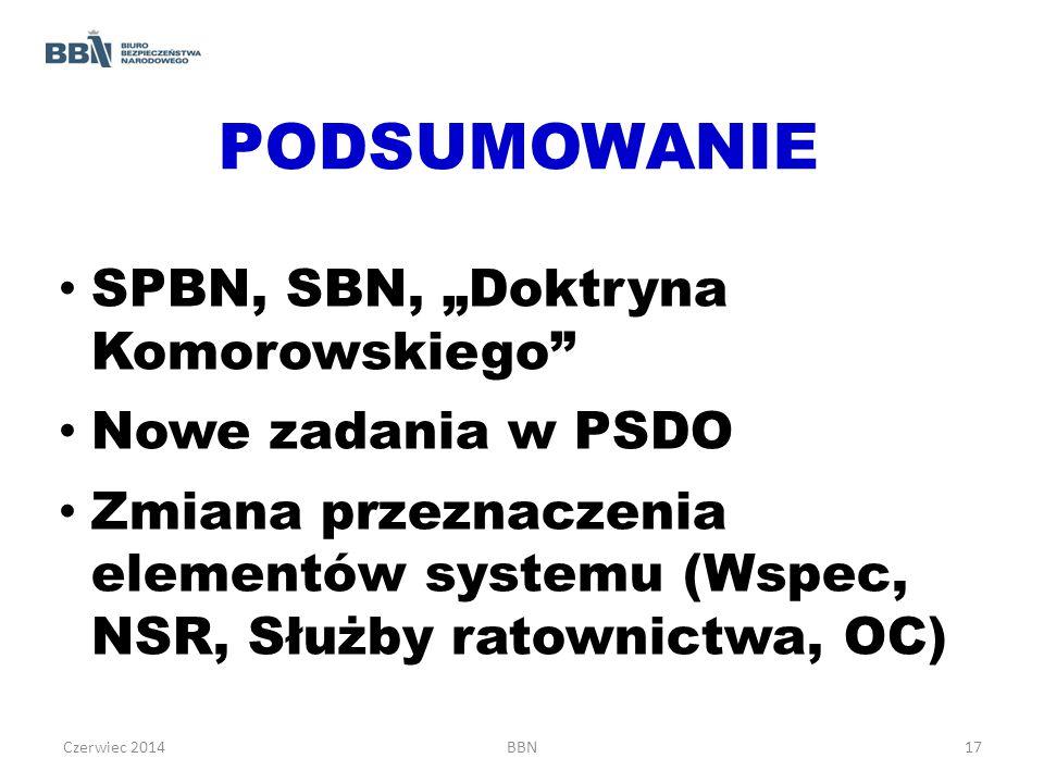 """PODSUMOWANIE SPBN, SBN, """"Doktryna Komorowskiego Nowe zadania w PSDO"""