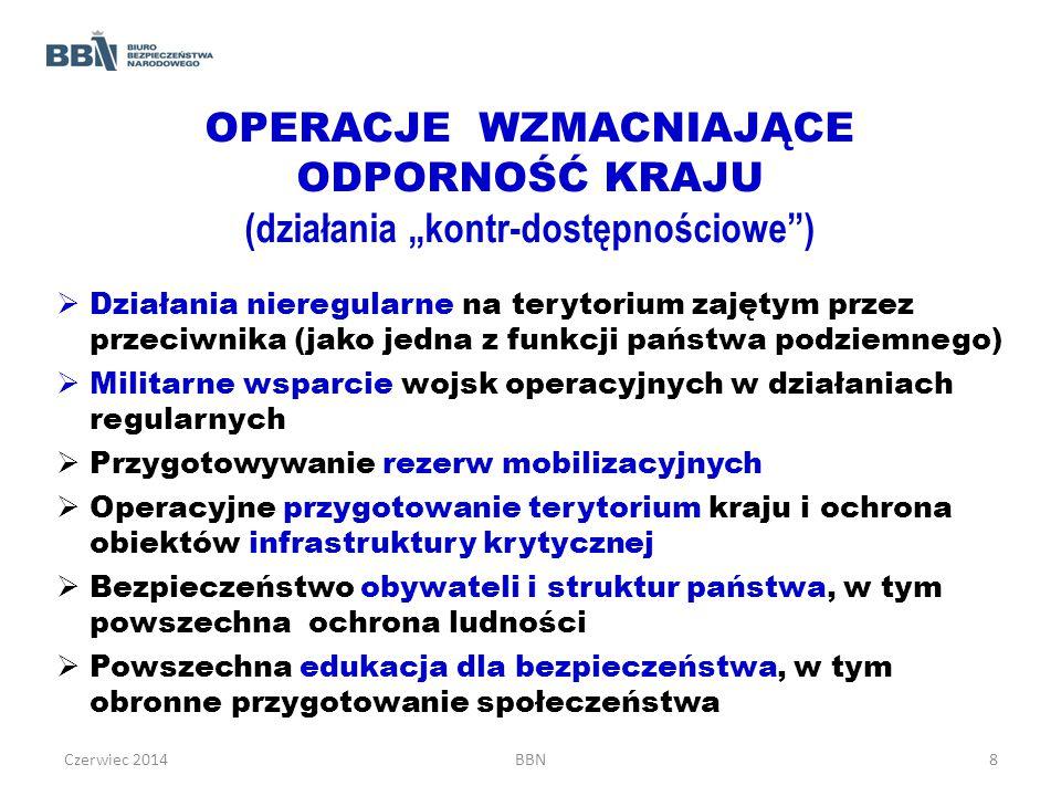 """OPERACJE WZMACNIAJĄCE (działania """"kontr-dostępnościowe )"""