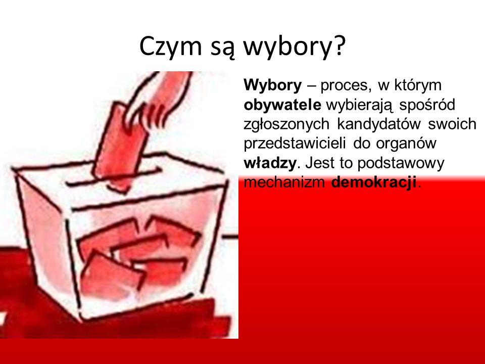 Czym są wybory