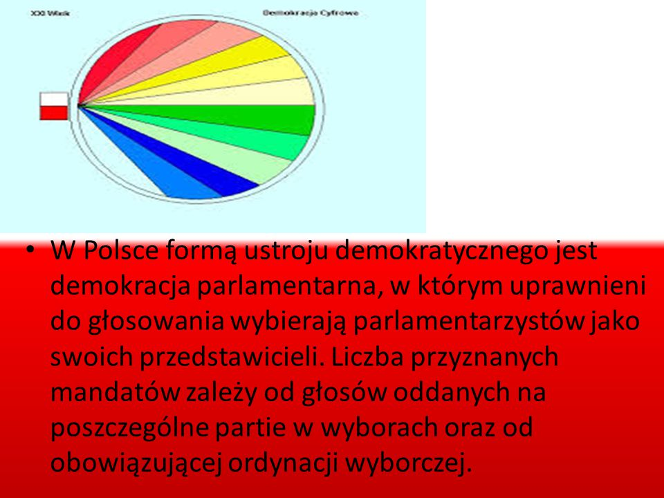 W Polsce formą ustroju demokratycznego jest demokracja parlamentarna, w którym uprawnieni do głosowania wybierają parlamentarzystów jako swoich przedstawicieli.