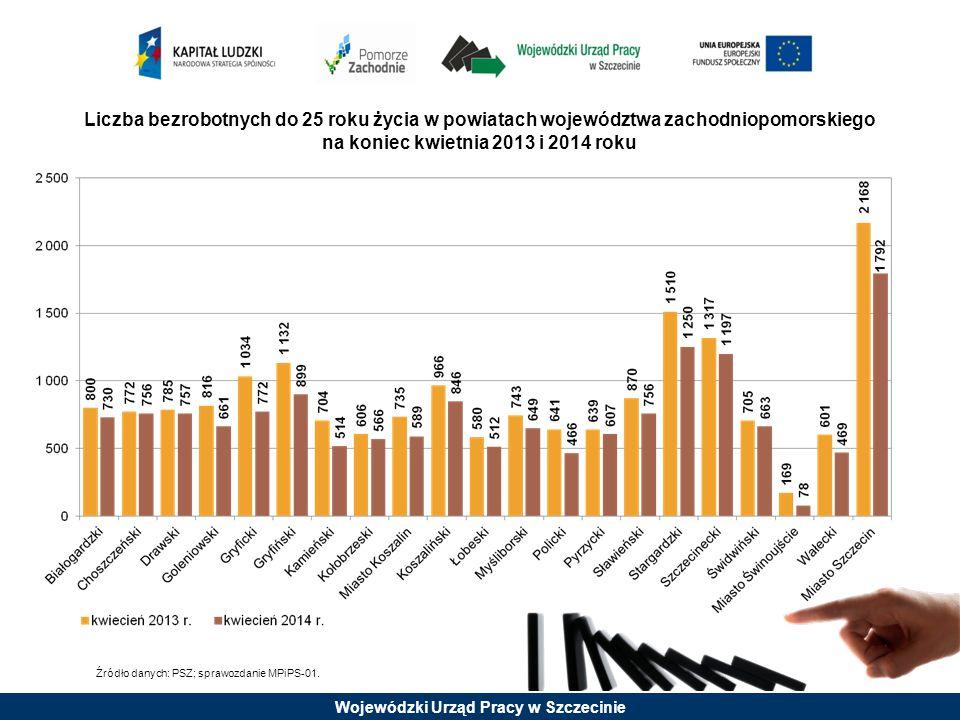 Liczba bezrobotnych do 25 roku życia w powiatach województwa zachodniopomorskiego na koniec kwietnia 2013 i 2014 roku