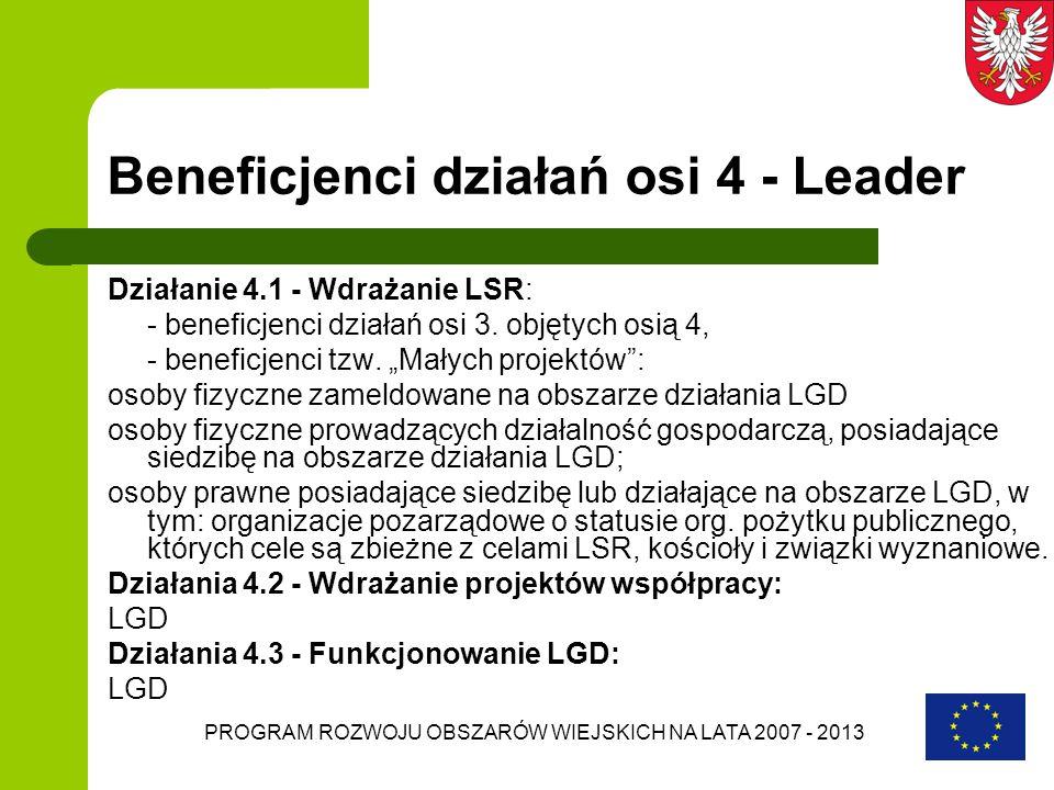 Beneficjenci działań osi 4 - Leader