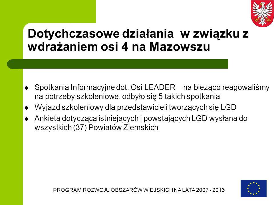 Dotychczasowe działania w związku z wdrażaniem osi 4 na Mazowszu