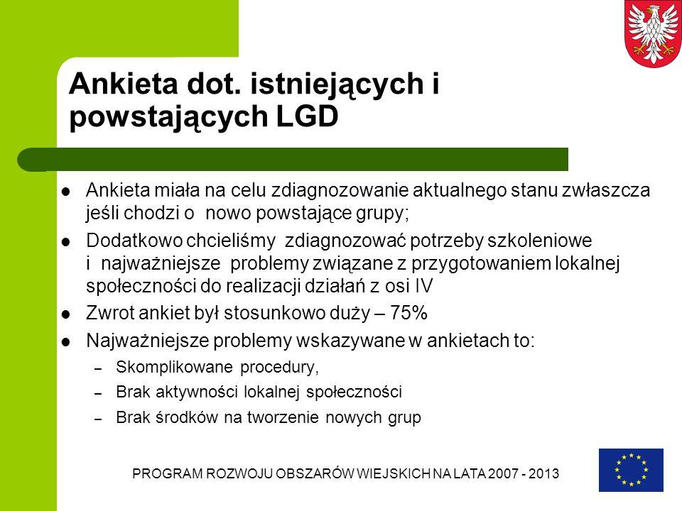 Ankieta dot. istniejących i powstających LGD
