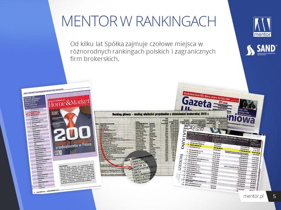 MENTOR W RANKINGACH Od kilku lat Spółka zajmuje czołowe miejsca w różnorodnych rankingach polskich i zagranicznych firm brokerskich.