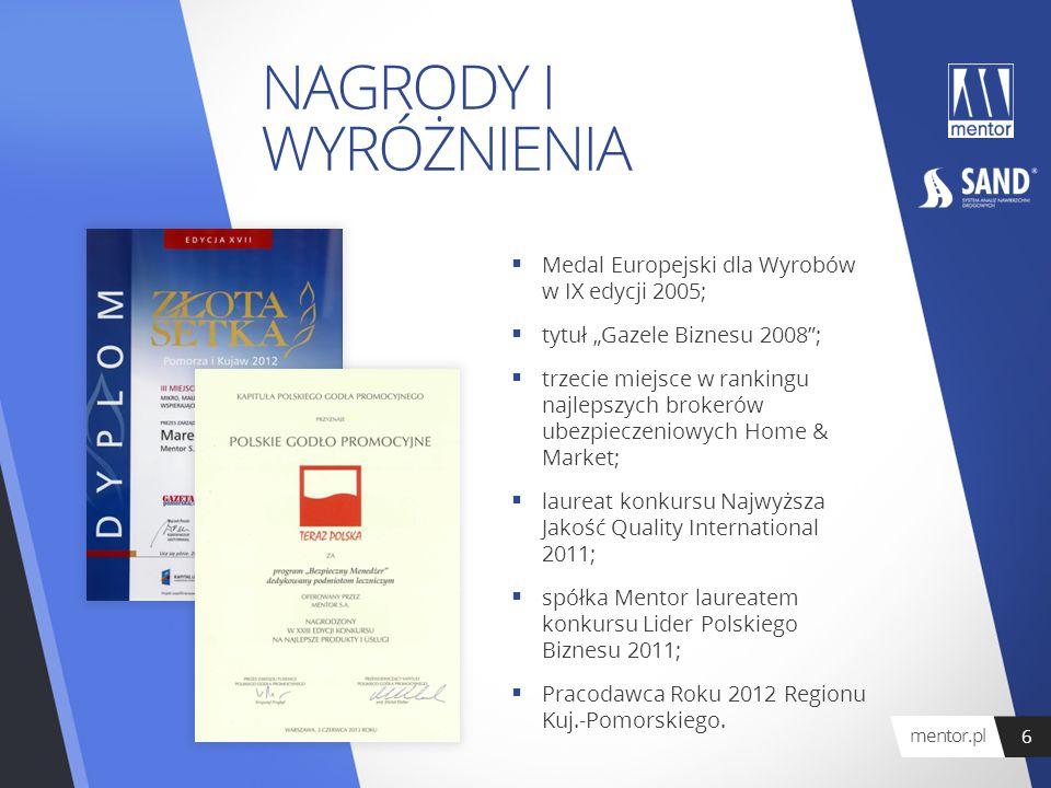 NAGRODY I WYRÓŻNIENIA Medal Europejski dla Wyrobów w IX edycji 2005;