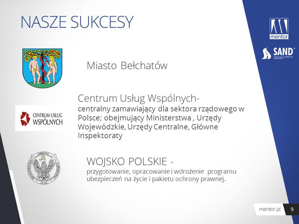 NASZE SUKCESY Miasto Bełchatów