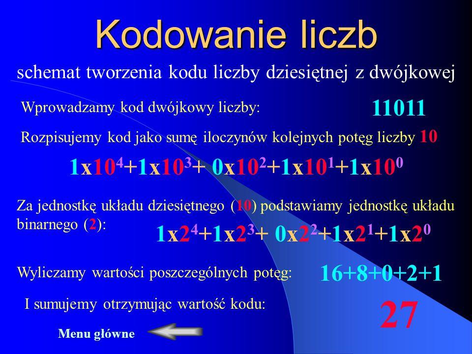 schemat tworzenia kodu liczby dziesiętnej z dwójkowej
