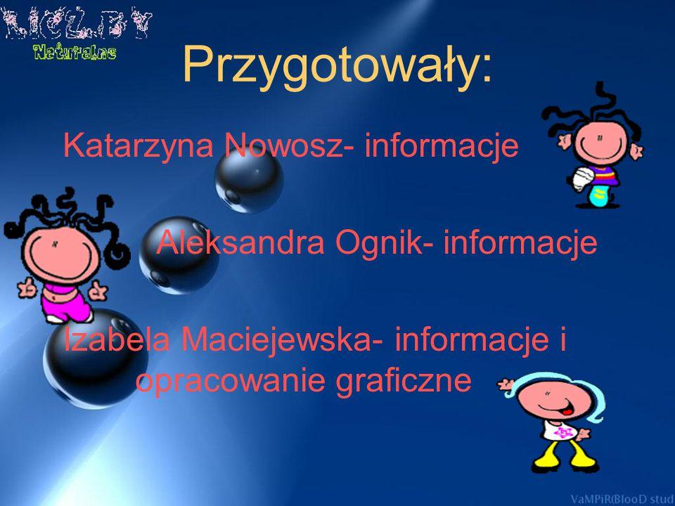 Przygotowały: Katarzyna Nowosz- informacje