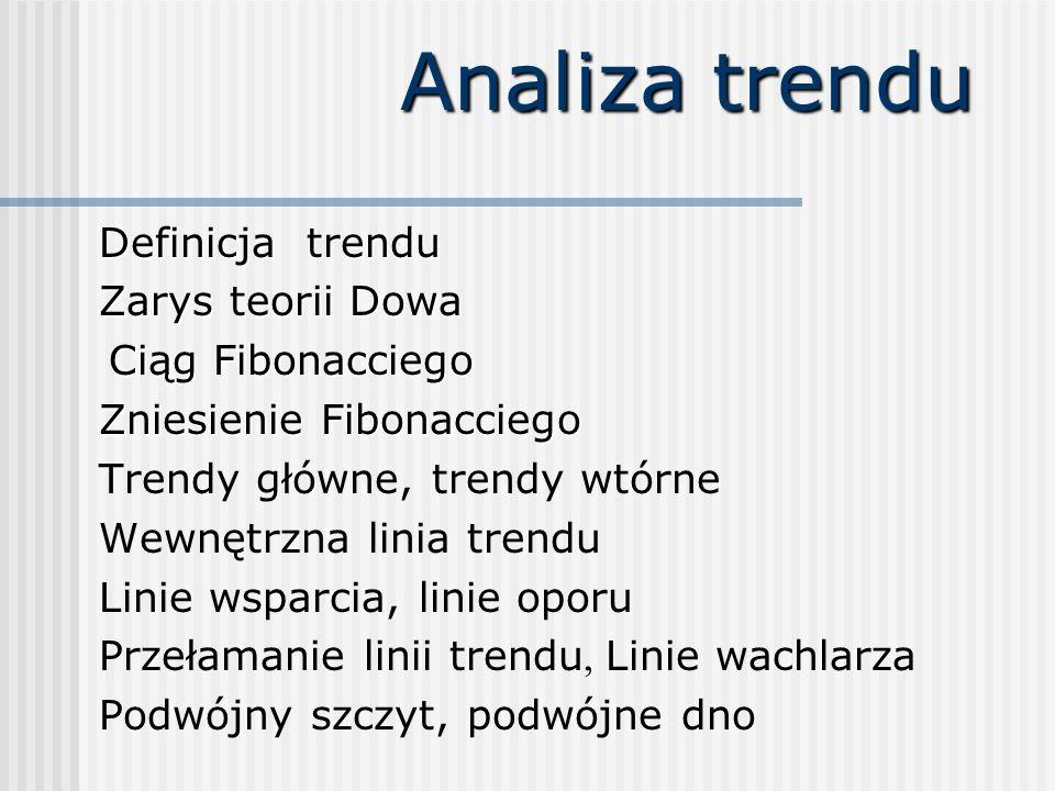 Analiza trendu Definicja trendu Zarys teorii Dowa Ciąg Fibonacciego