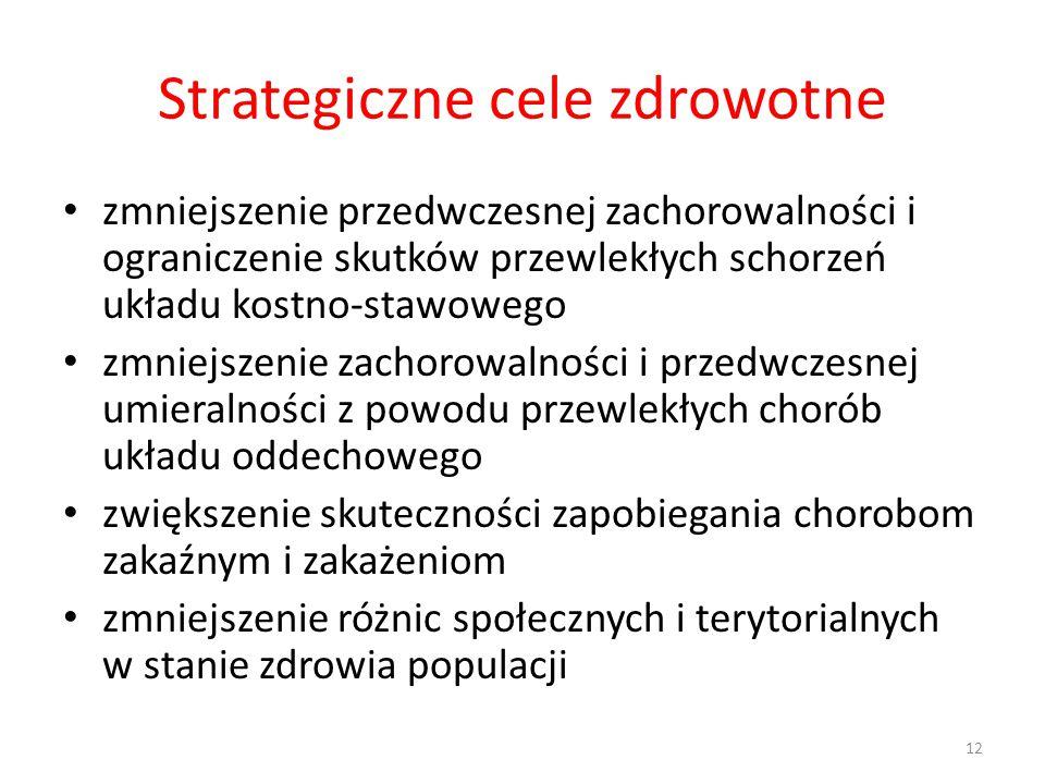 Strategiczne cele zdrowotne