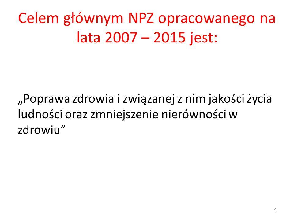 Celem głównym NPZ opracowanego na lata 2007 – 2015 jest: