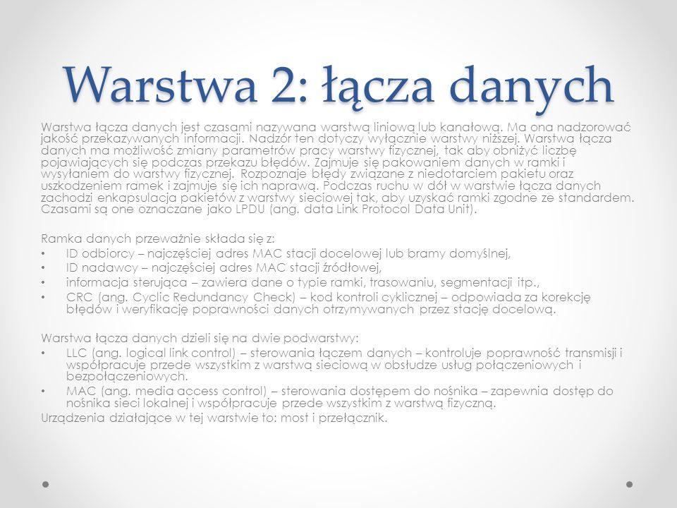 Warstwa 2: łącza danych